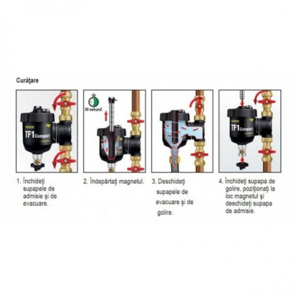 Filtru Antimagnetita FERNOX TF1 COMPACT + fluid protector