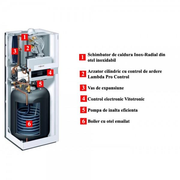 Viessmann Vitodens 111-F, B1SA, cu boiler cu serpentina incorporat 100 litri - 25 kW (Z023118)