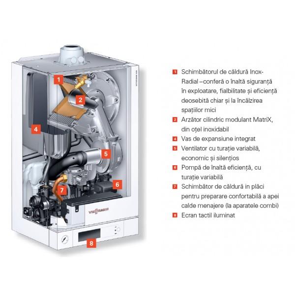 Viessmann Vitodens 100-W 26 kW Incalzire (B1HC178)
